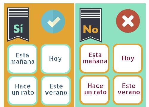 Materiales ELE y Gramática española | Pretérito perfecto.