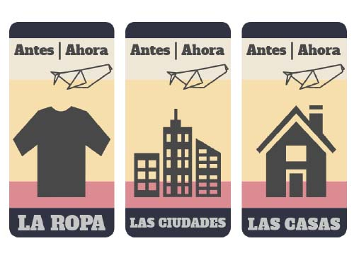 Materiales español para el pretérito imperfecto.