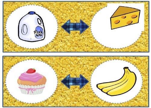 Material para enseñar español - alimentos