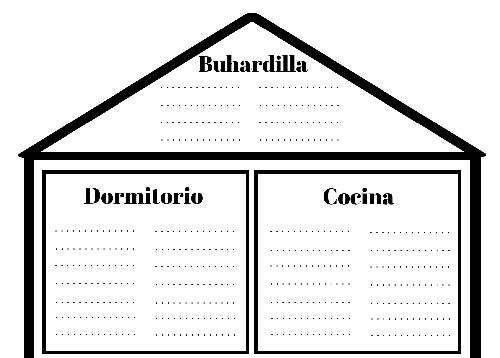 Léxico español: la casa.