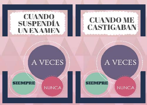 Recursos español para extranjeros | PTO imperfecto.